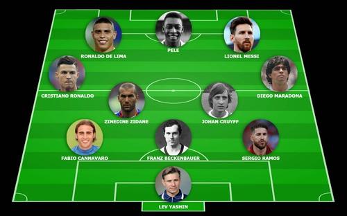 VIDEO: Đội hình 11 cầu thủ xuất sắc nhất mọi thời đại: Pele, Maradona, Ronaldo Brazil, Zidane, Ronaldo, Messi, Beckenbauer, Johan Cruyff, Cannavaro, Sergio Ramos, Lev Yashin