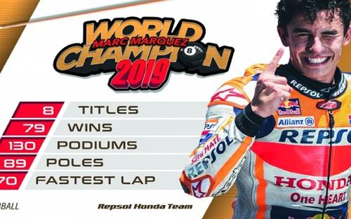 ĐKVĐ Marc Marquez trở lại tập luyện sau 2 tháng MotoGP tạm hoãn